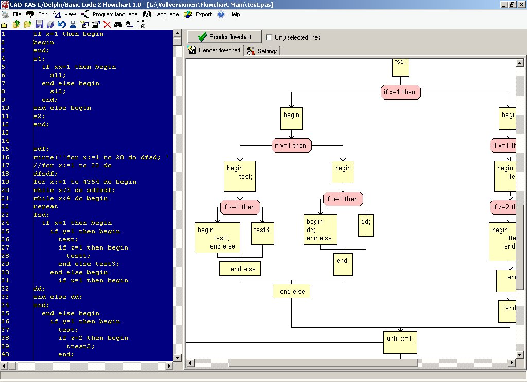C/Delphi/Basic Code 2 Flowchart Screen shot